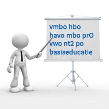 Module-overzicht per opleiding